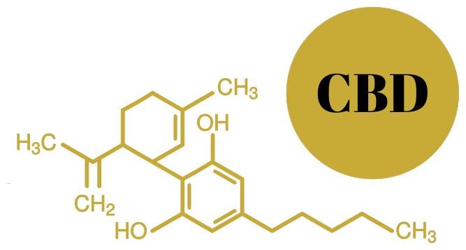 molecule de CBD